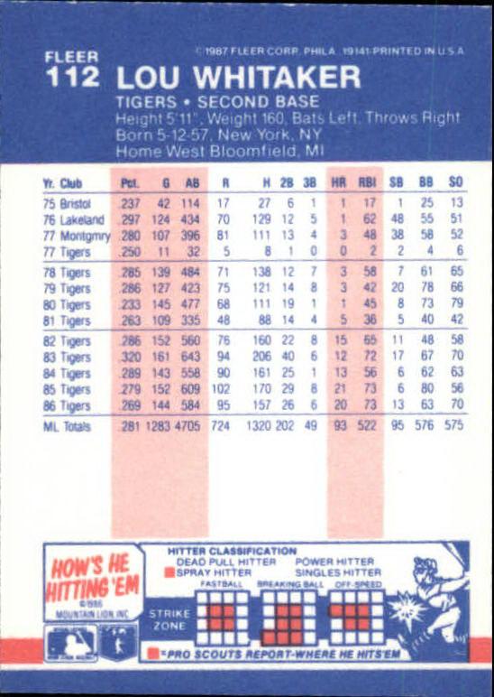 1987 Fleer Mini #112 Lou Whitaker back image