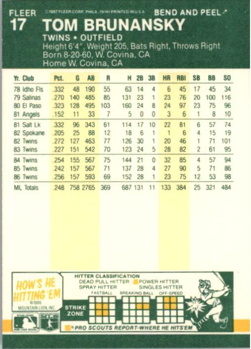 1987 Fleer Star Stickers #17 Tom Brunansky back image