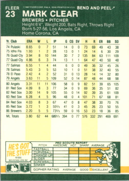 1987 Fleer Star Stickers #23 Mark Clear back image
