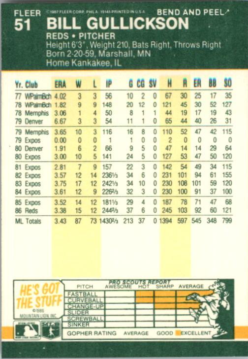 1987 Fleer Star Stickers #51 Bill Gullickson back image