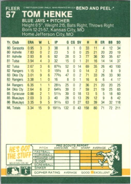 1987 Fleer Star Stickers #57 Tom Henke back image