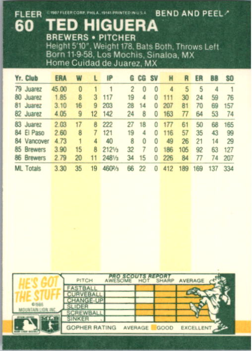 1987 Fleer Star Stickers #60 Ted Higuera back image