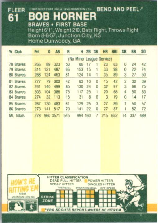 1987 Fleer Star Stickers #61 Bob Horner back image