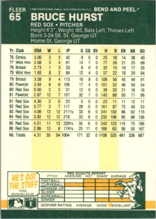 1987 Fleer Star Stickers #65 Bruce Hurst back image