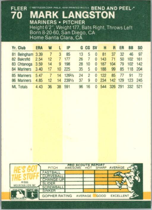 1987 Fleer Star Stickers #70 Mark Langston back image