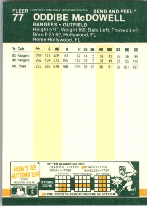 1987 Fleer Star Stickers #77 Oddibe McDowell back image