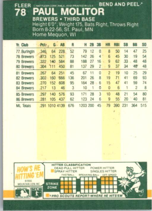 1987 Fleer Star Stickers #78 Paul Molitor back image
