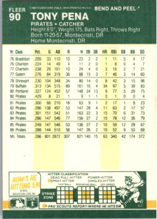 1987 Fleer Star Stickers #90 Tony Pena back image