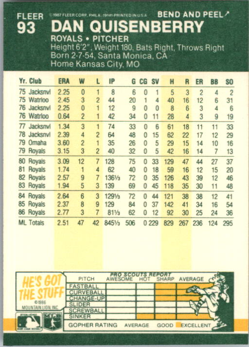 1987 Fleer Star Stickers #93 Dan Quisenberry back image