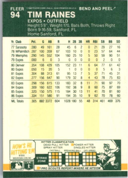 1987 Fleer Star Stickers #94 Tim Raines back image