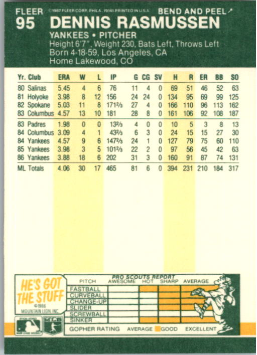 1987 Fleer Star Stickers #95 Dennis Rasmussen back image