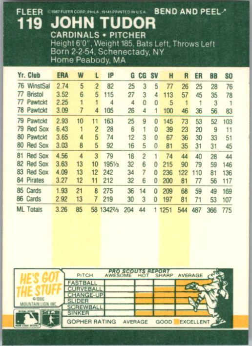 1987 Fleer Star Stickers #119 John Tudor back image