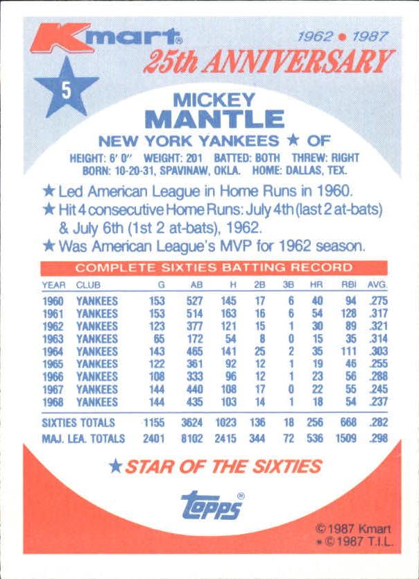 1987 K-Mart #5 Mickey Mantle back image