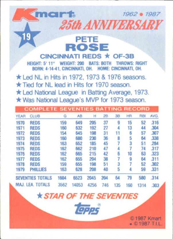 1987 K-Mart #19 Pete Rose back image