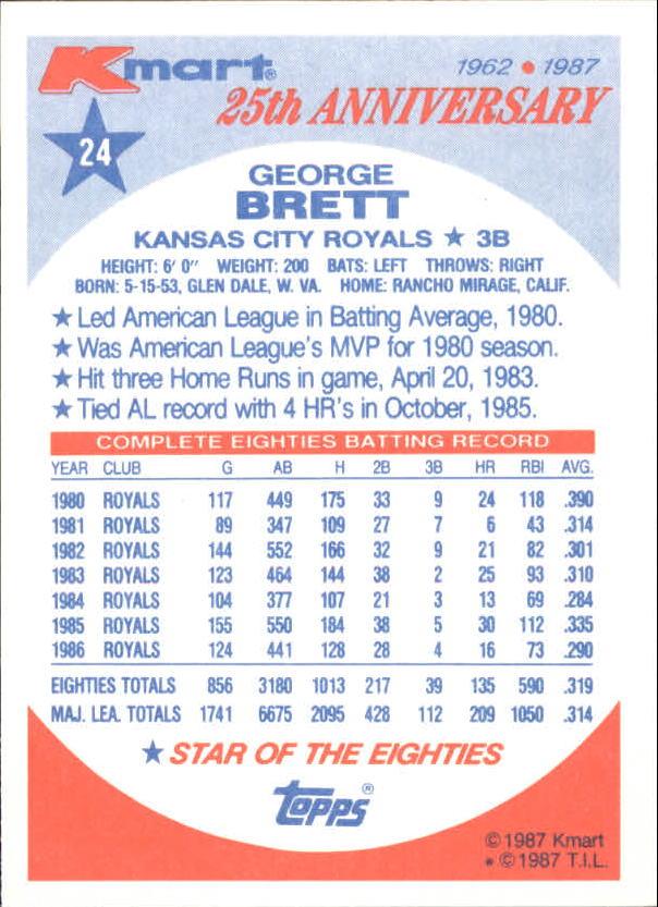 1987 K-Mart #24 George Brett back image