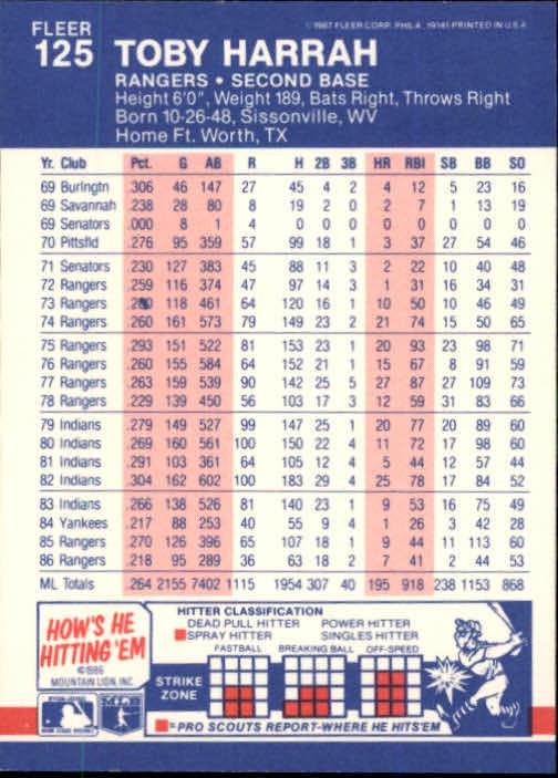 1987 Fleer #125 Toby Harrah back image