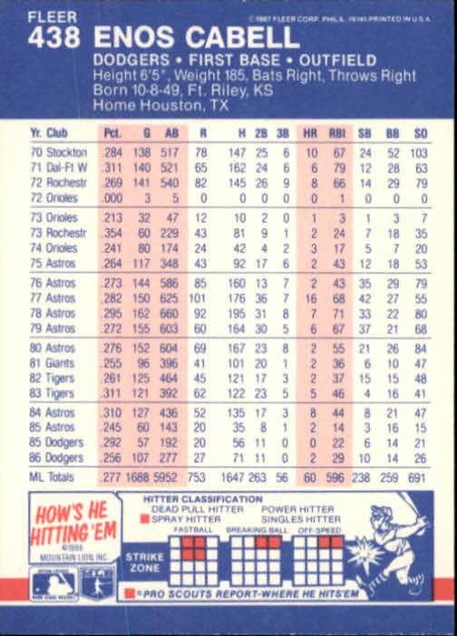 1987 Fleer #438 Enos Cabell back image