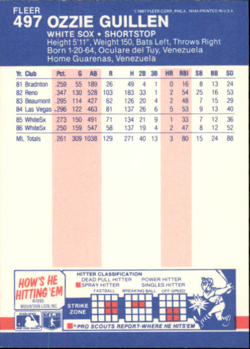 1987 Fleer #497 Ozzie Guillen back image