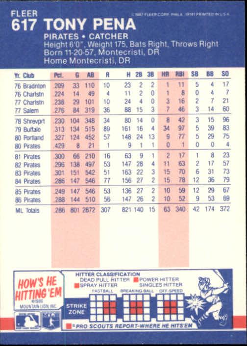 1987 Fleer #617 Tony Pena back image