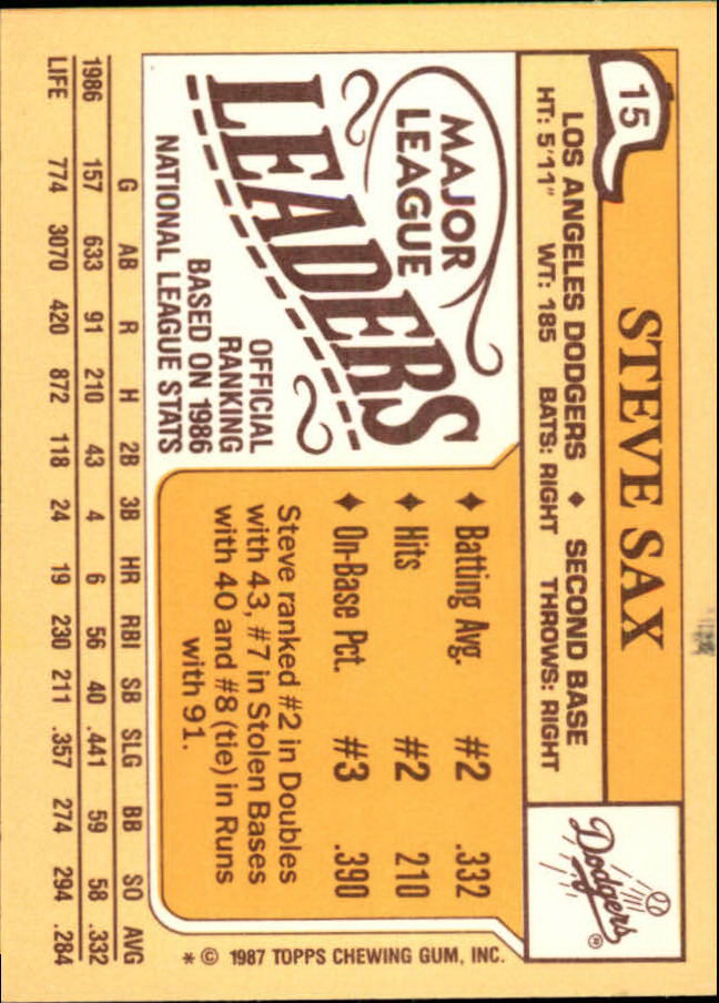 1987 Topps Mini Leaders #15 Steve Sax DP back image