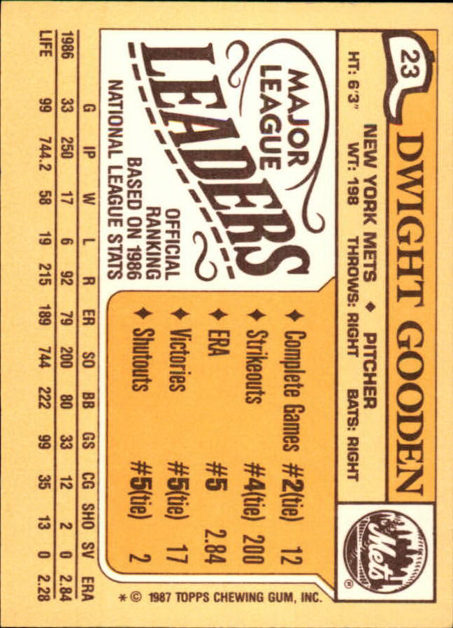 1987 Topps Mini Leaders #23 Dwight Gooden back image