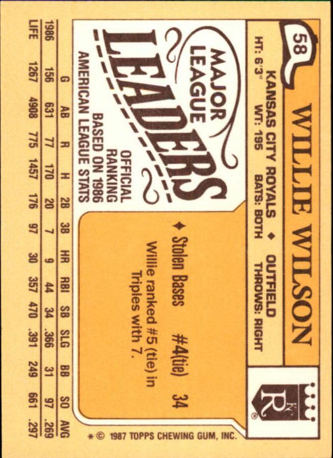 1987 Topps Mini Leaders #58 Willie Wilson back image