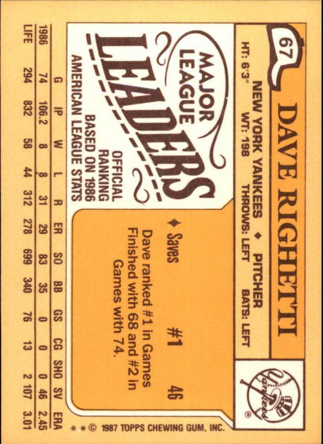 1987 Topps Mini Leaders #67 Dave Righetti back image