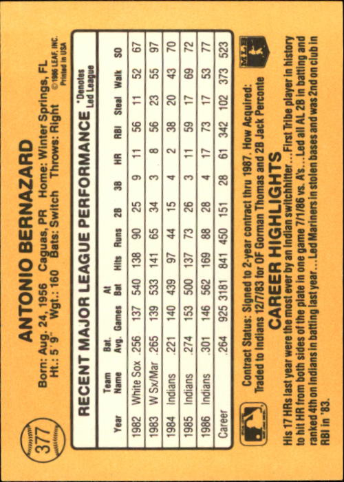 1987 Donruss #377 Tony Bernazard back image