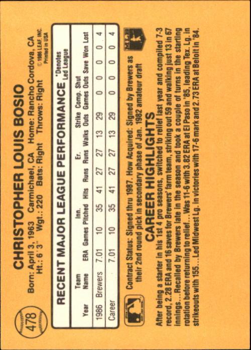 1987 Donruss #478 Chris Bosio RC back image