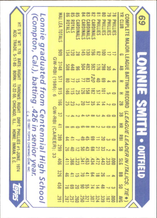 1987 Topps Tiffany #69 Lonnie Smith back image