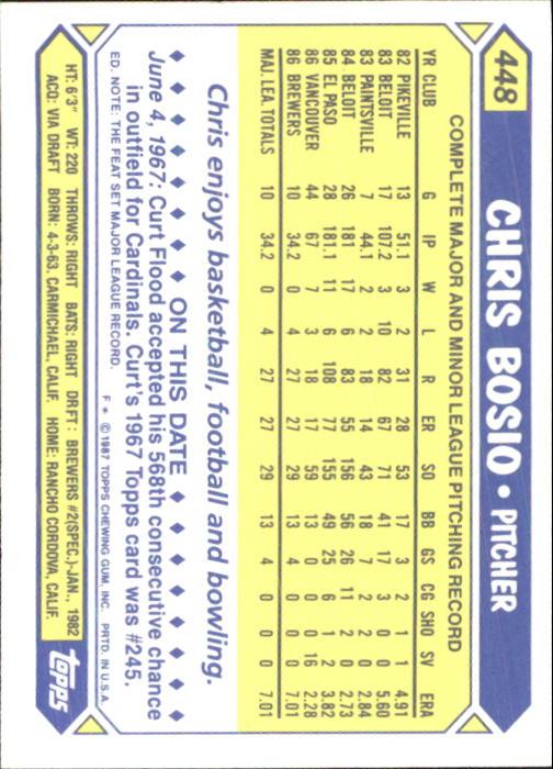 1987 Topps Tiffany #448 Chris Bosio back image