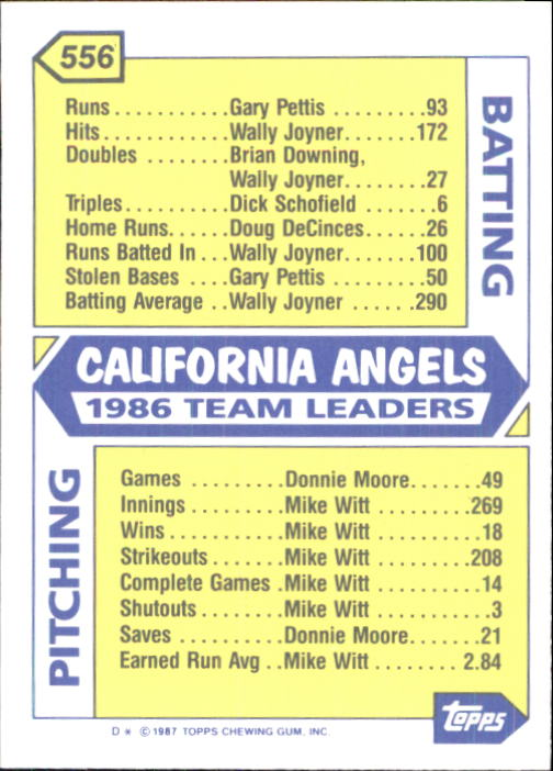 1987 Topps Tiffany #556 Angels Team/(Rene Lachemann CO&/Mike Witt& and/ back image