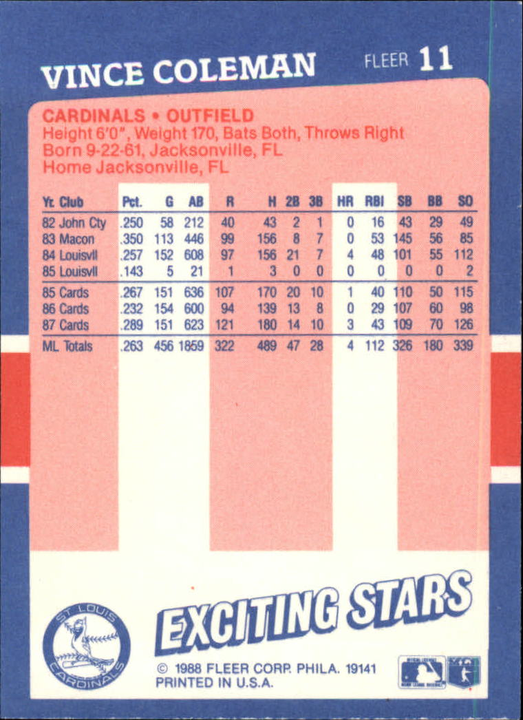1988 Fleer Exciting Stars #11 Vince Coleman back image