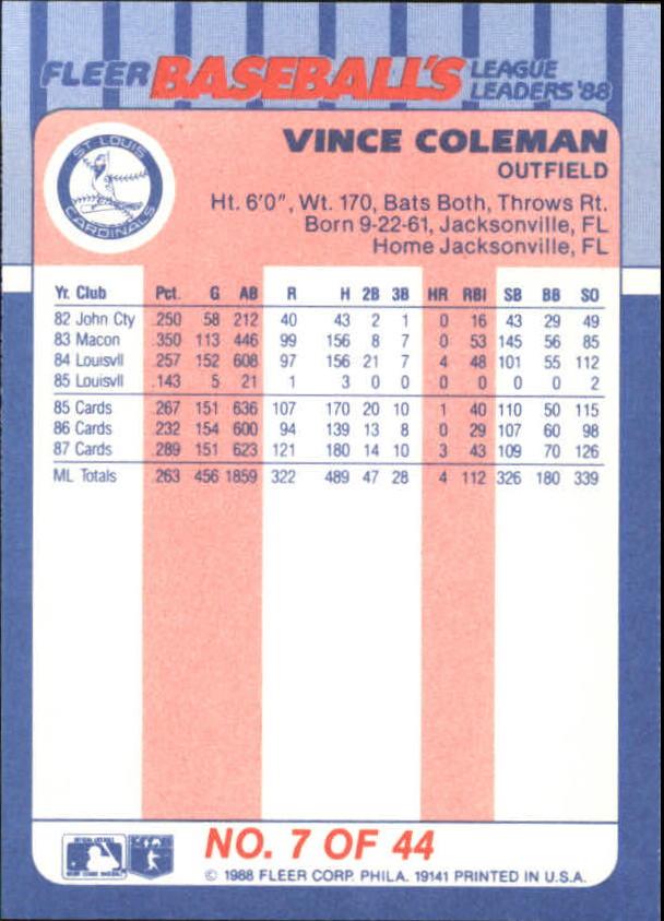 1988 Fleer League Leaders #7 Vince Coleman back image