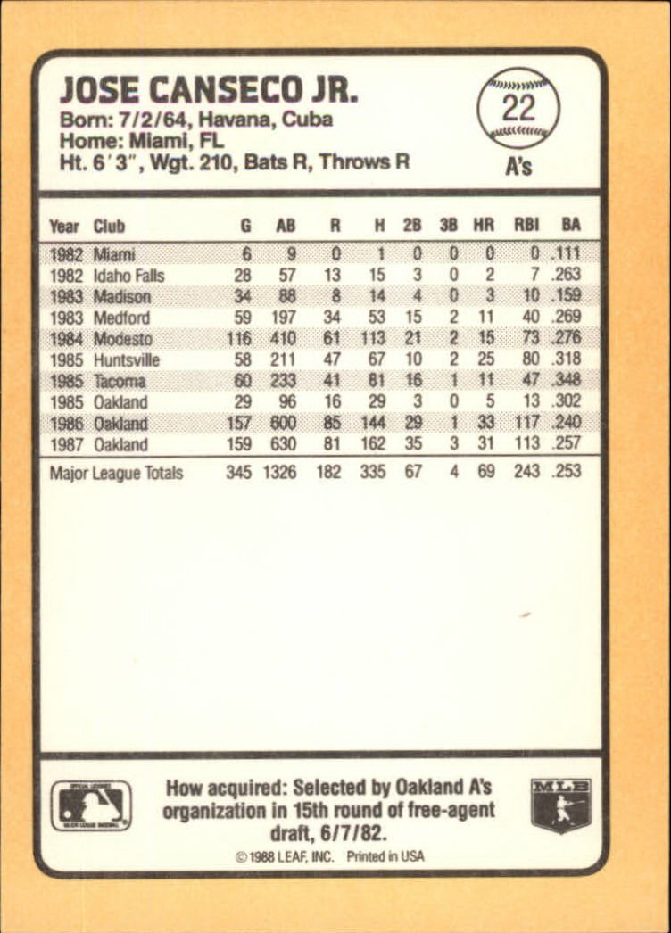 1988 Donruss Baseball's Best #22 Jose Canseco back image