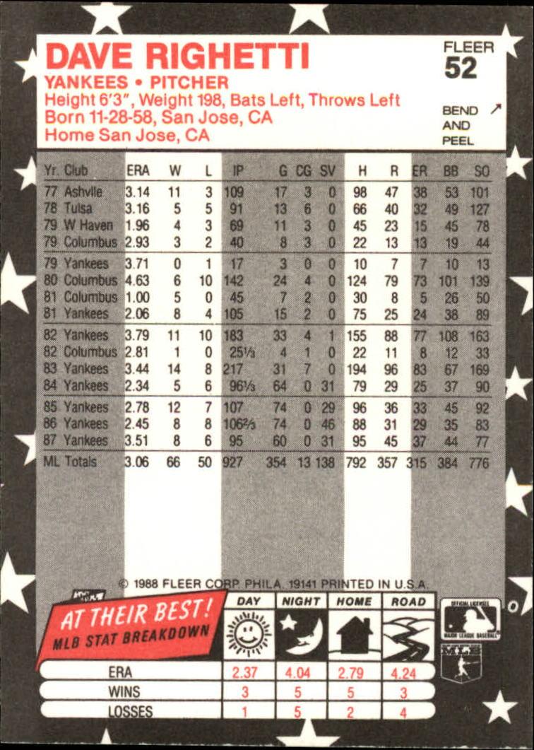 1988 Fleer Star Stickers #52 Dave Righetti back image