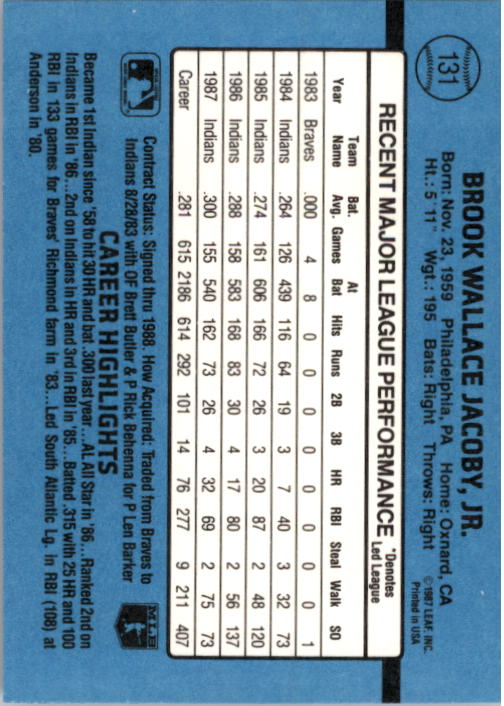 1988 Donruss #131 Brook Jacoby back image
