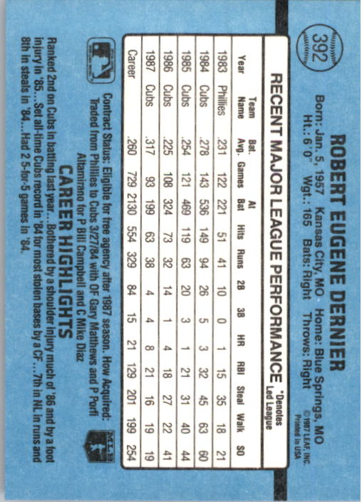 1988 Donruss #392 Bob Dernier back image