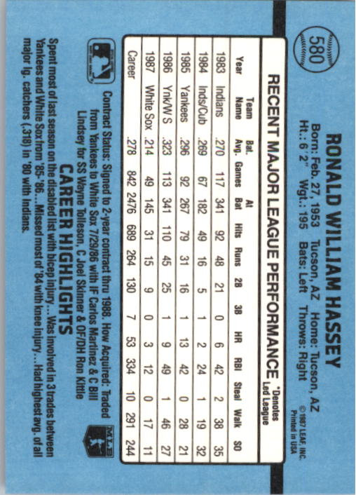 1988 Donruss #580 Ron Hassey back image