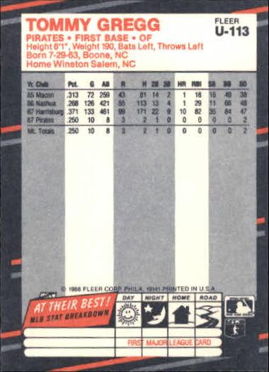 1988 Fleer Update #113 Tommy Gregg UER/Photo actually/Randy Milligan back image