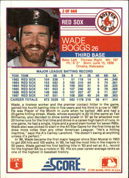 1988 Score #2 Wade Boggs back image