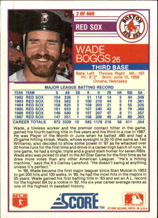 1988 Score #2 Wade Boggs back image