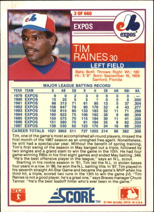 1988 Score #3 Tim Raines back image