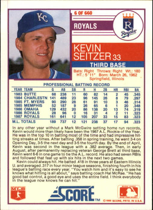 1988 Score #6 Kevin Seitzer back image