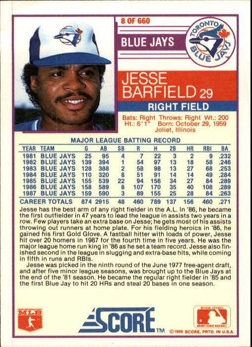1988 Score #8 Jesse Barfield back image