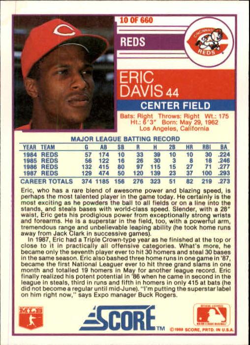 1988 Score #10 Eric Davis back image