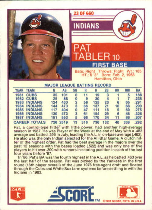 1988 Score #23 Pat Tabler back image