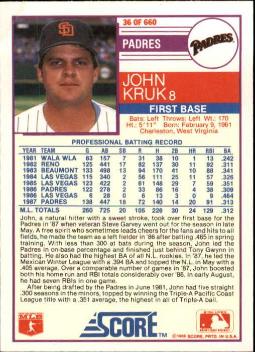 1988 Score #36 John Kruk back image