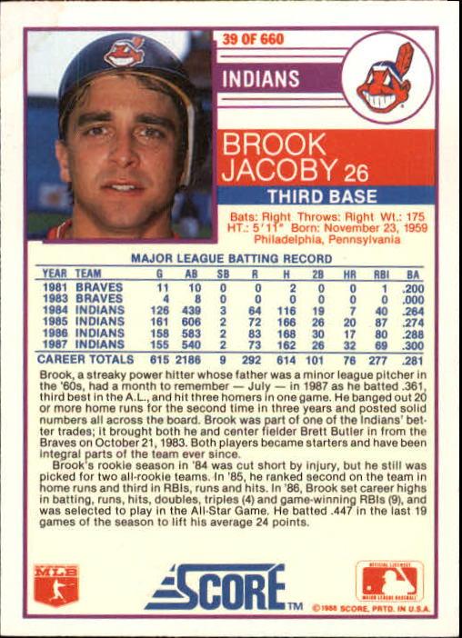 1988 Score #39 Brook Jacoby back image