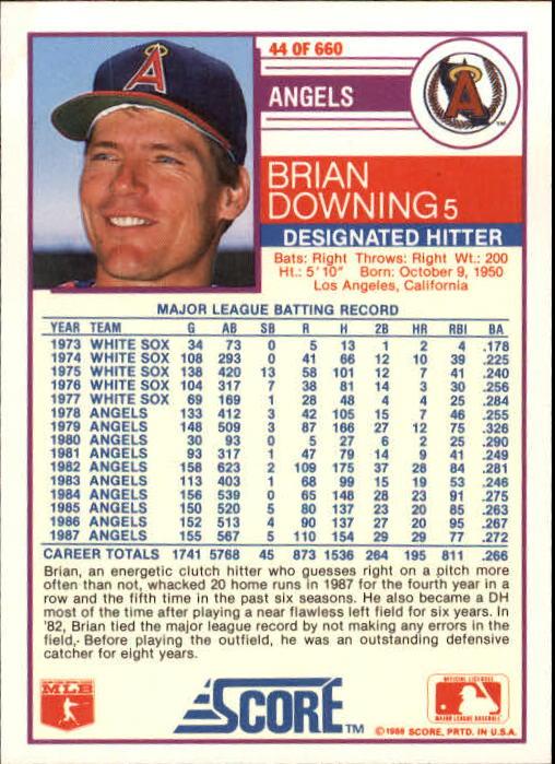 1988 Score #44 Brian Downing back image
